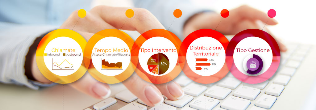 Select-Dashboard-inteligencia-empresarial-Business-Intelligence-KPI